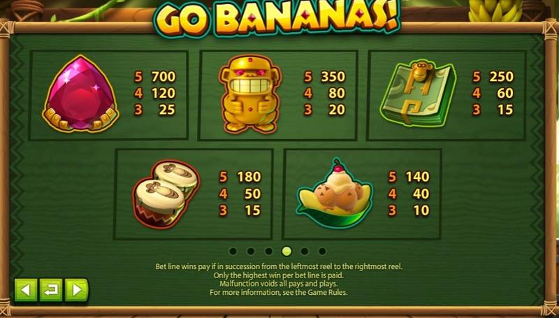 Go Bananas Paytable