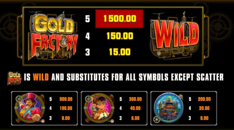 Gold Factory Paytable