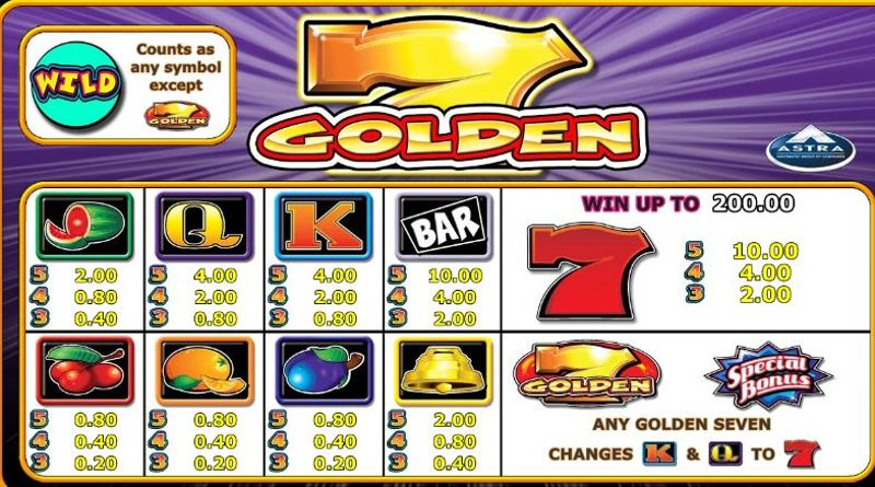 Golden 7 Paytable