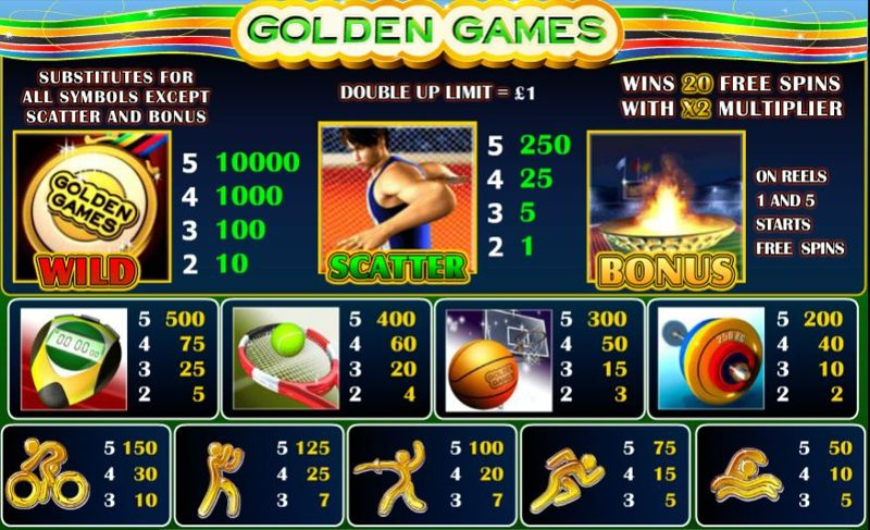 Golden Games Paytable