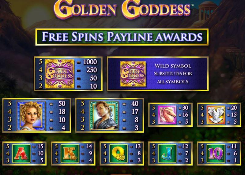 Golden Goddess Paytable