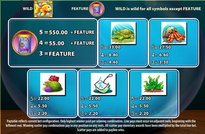 Gold Fish Paytable