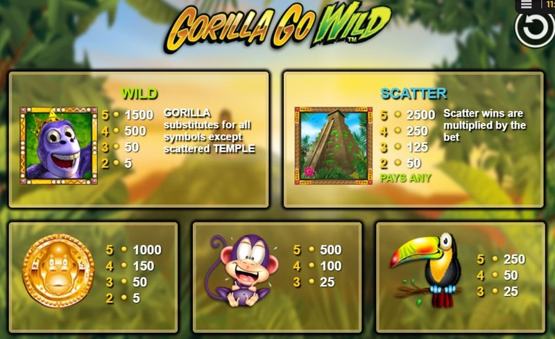 Gorilla Go Wild Paytable
