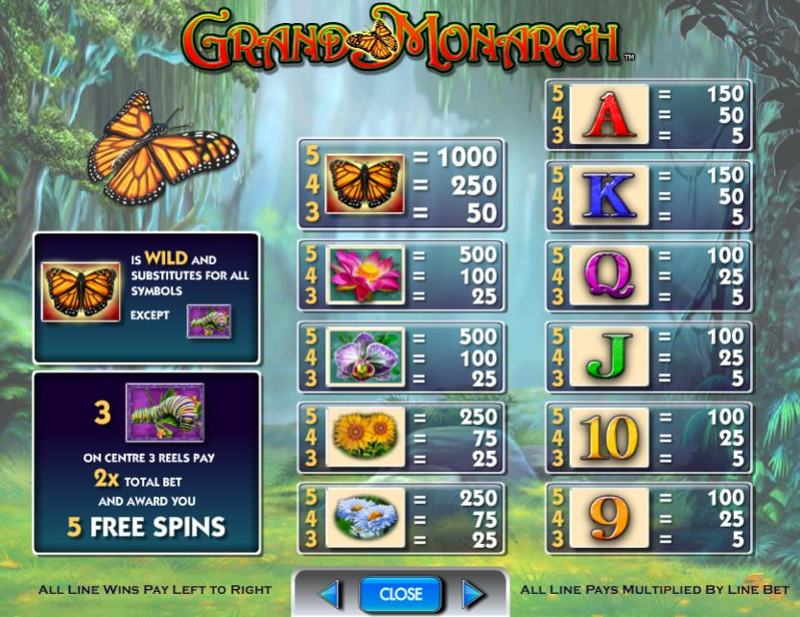 Grand Monarch Paytable