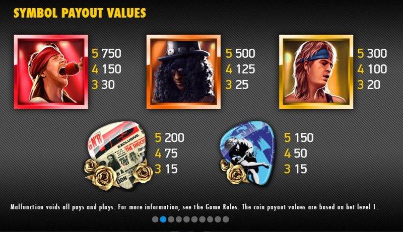 Guns N' Roses Paytable