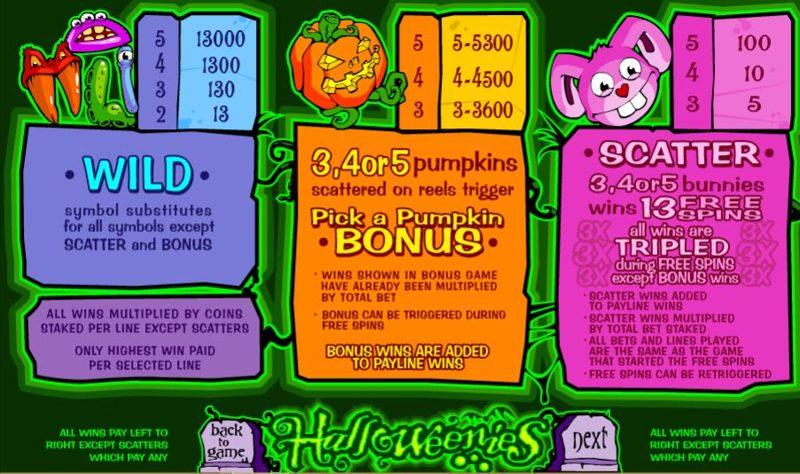 Halloweenies Paytable