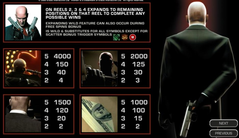 Hitman Paytable
