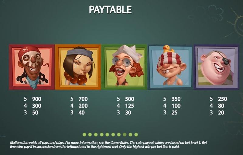 Hook's Heroes Paytable