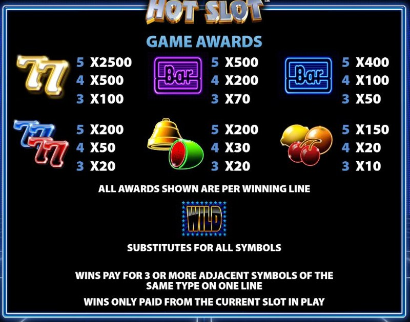 Hot Slot Paytable