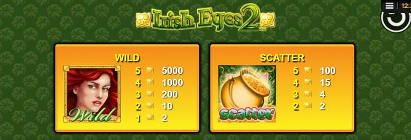 Irish Eyes 2 Paytable