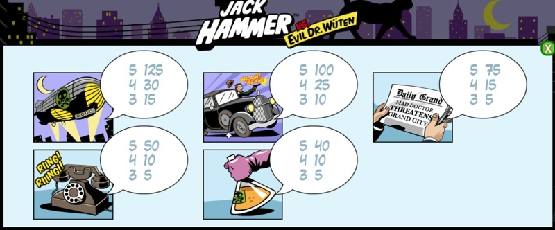 Jack Hammer Paytable