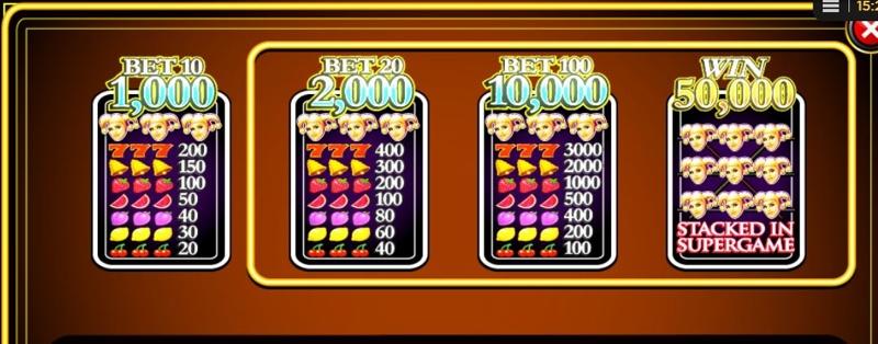 Jackpot Jester 50,000 Paytable