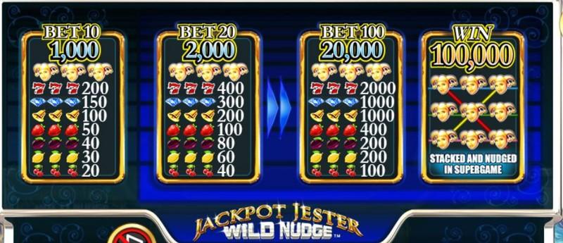 Jackpot Jester Wild Nudge Paytable