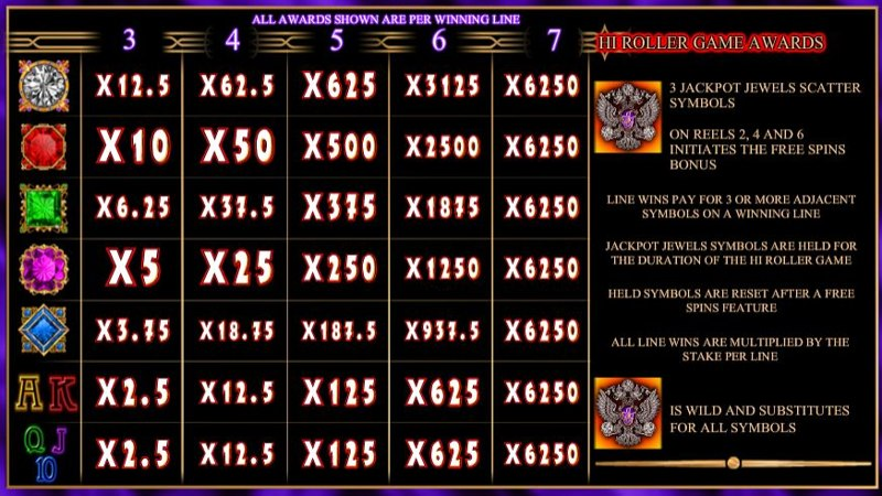 Jackpot Jewels Paytable