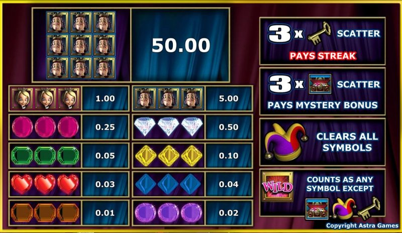 Jewel Action Paytable