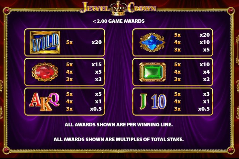 Jewel in the Crown Paytable