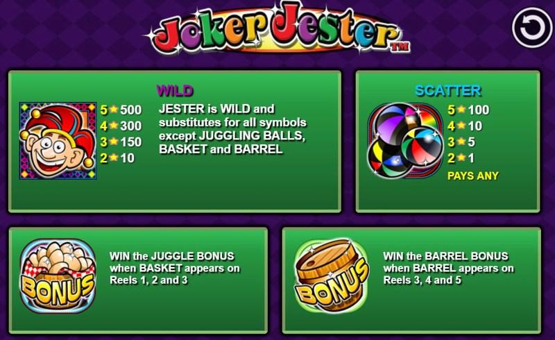 Joker Jester Paytable