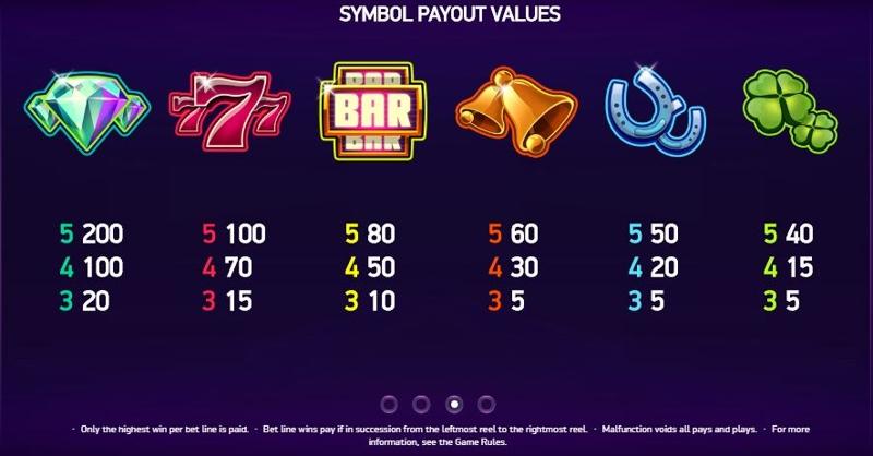 Joker Pro Paytable