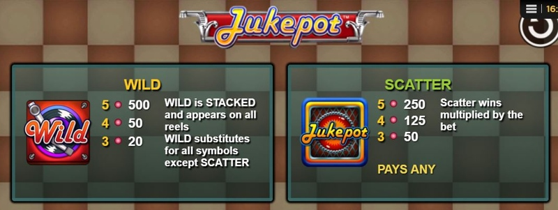 Jukepot Paytable