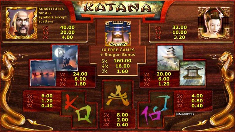 Katana Paytable