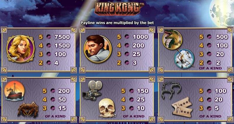 King Kong Paytable
