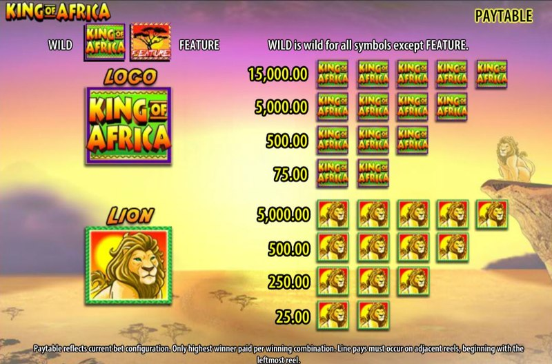 King of Africa Paytable