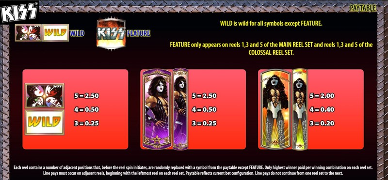 Kiss: Shout It Out Loud Paytable