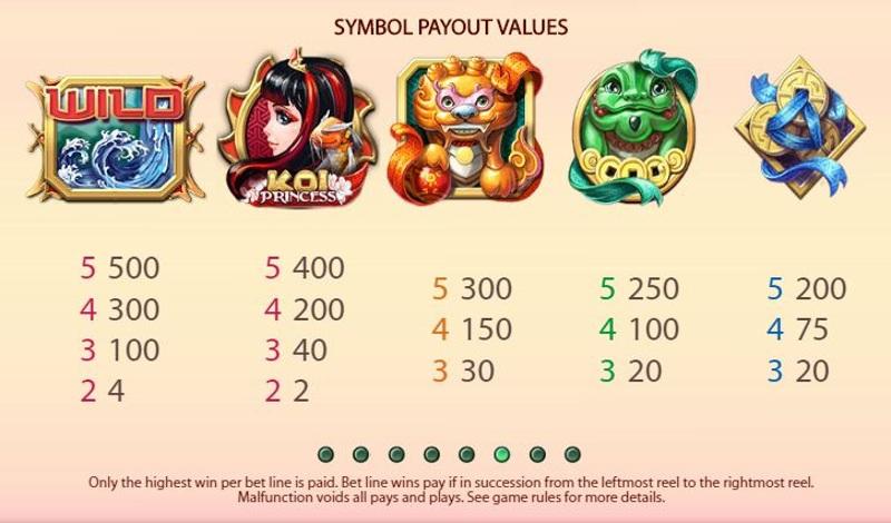 Koi Princess Paytable