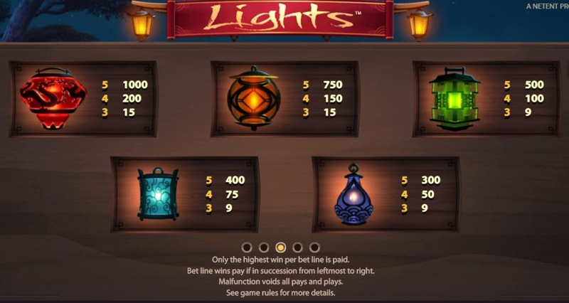 Lights Paytable