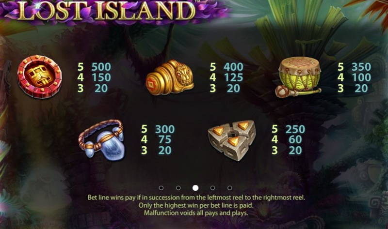 Lost Island Paytable