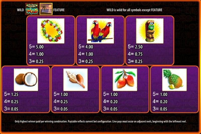 Luau Loot Paytable