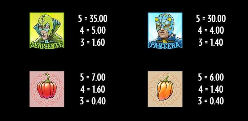 Luchadora Paytable