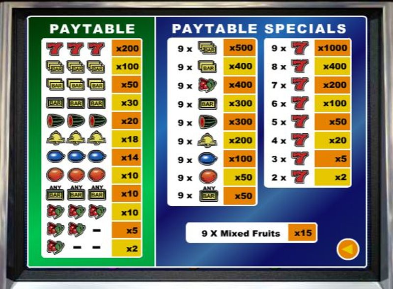 Lucky 8 Line Paytable