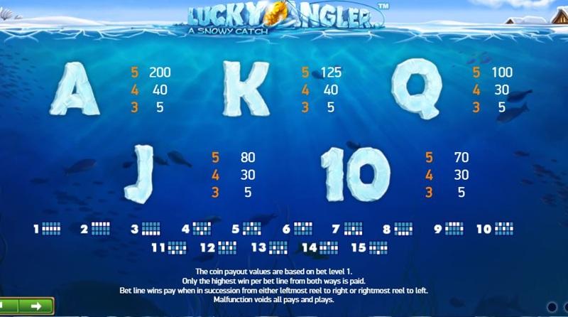 Lucky Angler Paytable