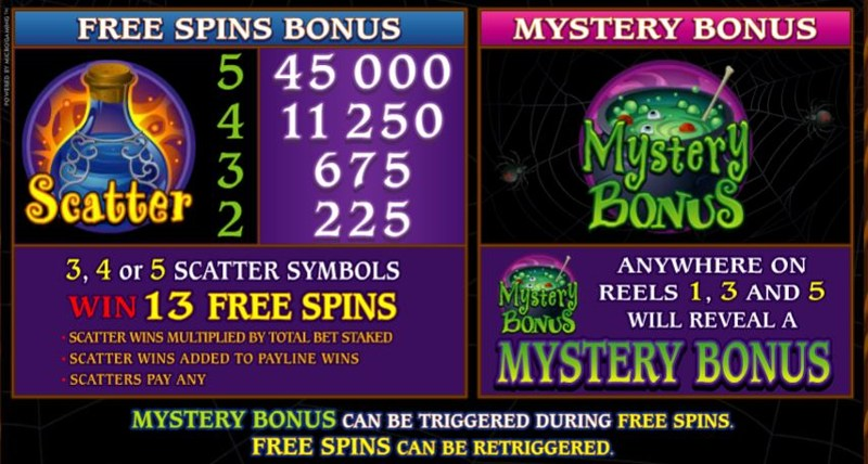 Lucky Witch Paytable