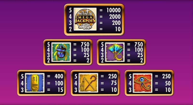 Mega Jackpots Cleopatra Paytable