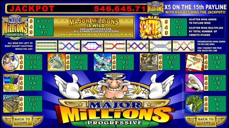 Major Millions Paytable