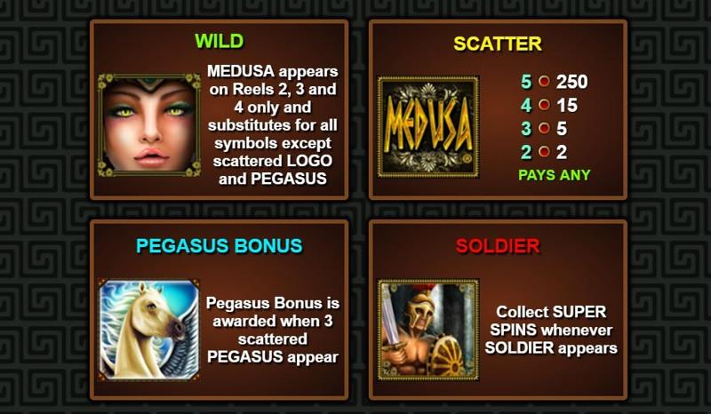 Medusa Paytable