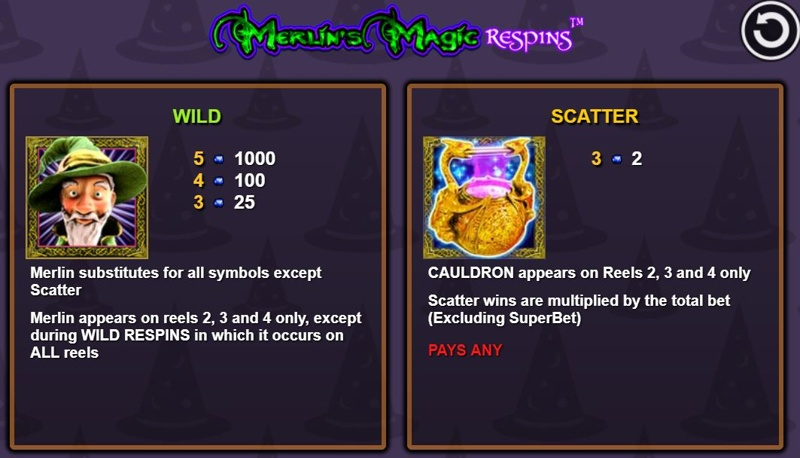 Merlin's Magic Respins Paytable