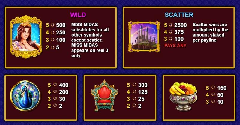 Spin it grand slot machine