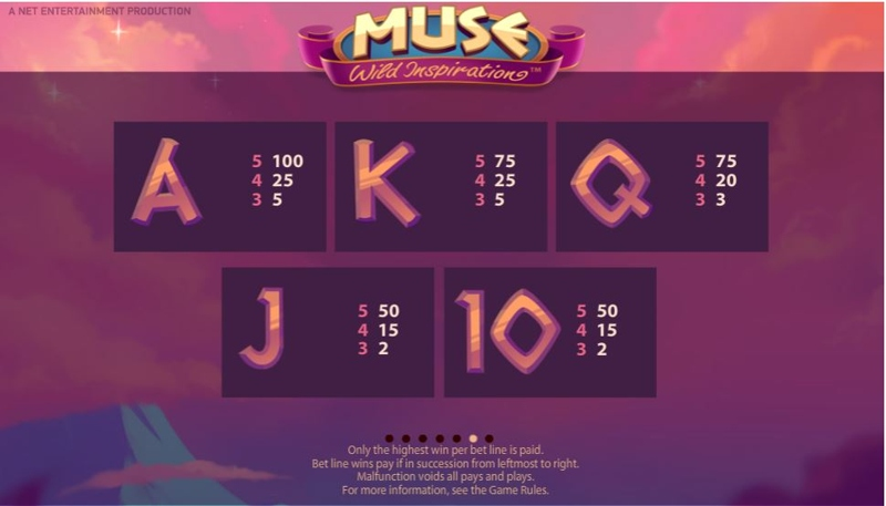Muse Paytable