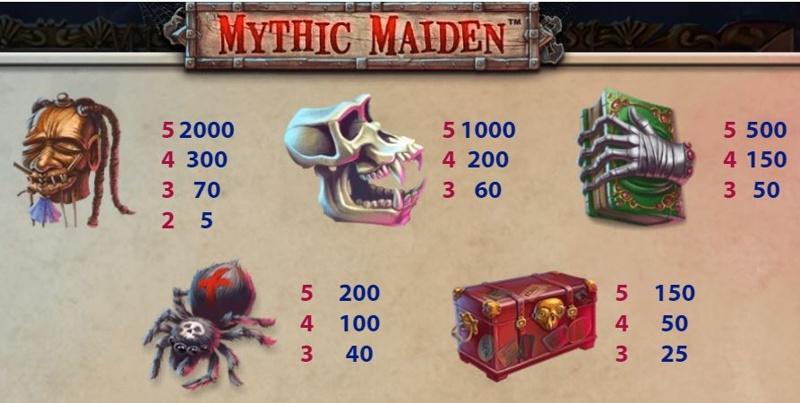 Mythic Maiden Paytable