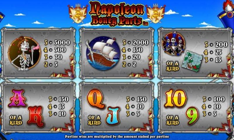 Napoleon Boney Parts Paytable