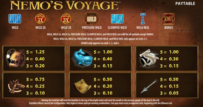 Nemo's Voyage Paytable