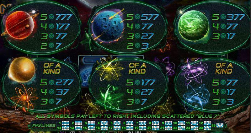 Nova 7's Paytable