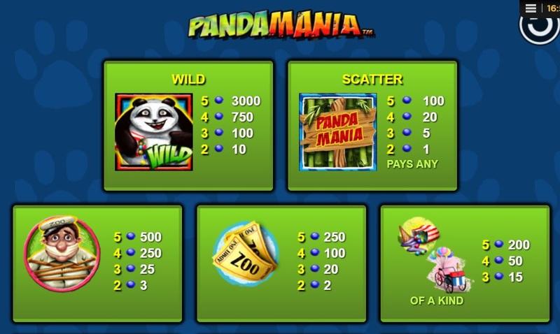 Pandamania Paytable