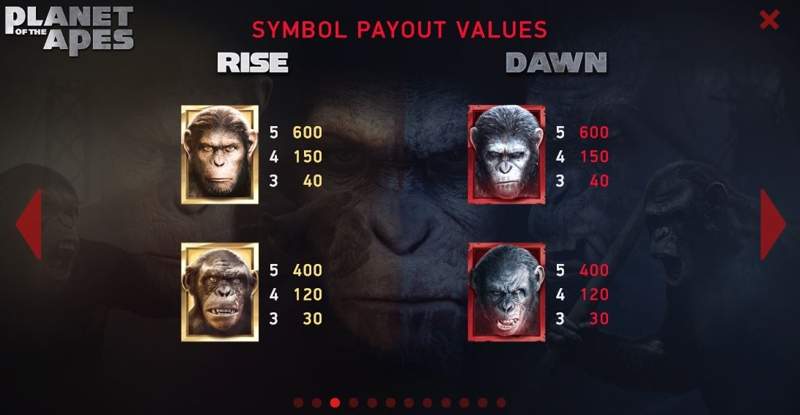 Planet of the Apes Paytable