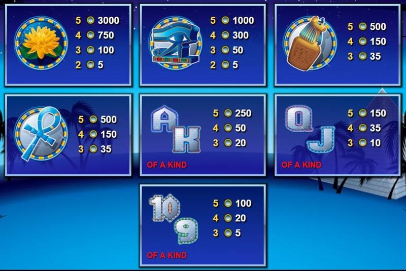 Platinum Pyramid Paytable