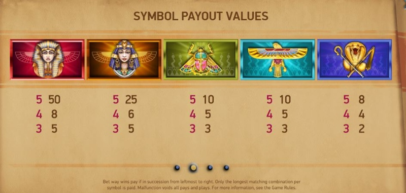Pyramid: Quest for Immortality Paytable