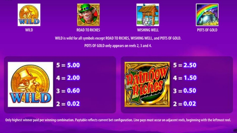 Rainbow Riches Paytable